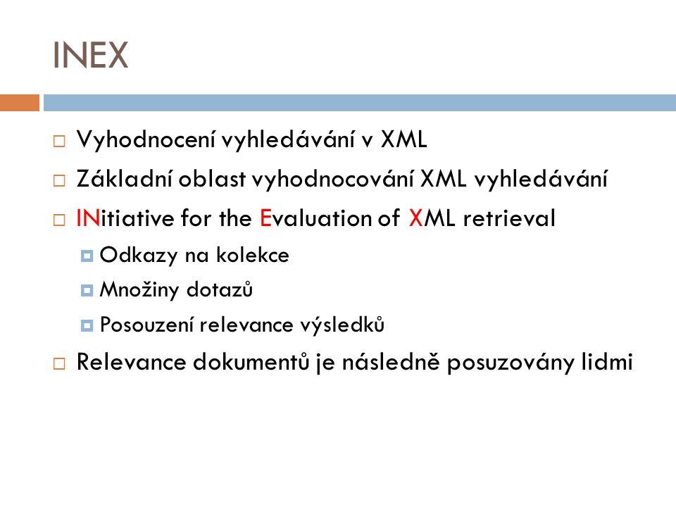 INEX  Vyhodnocení vyhledávání v XML  Základní oblast vyhodnocování XML vyhledávání  INitiative for the Evaluation of XML retrieval  Odkazy na kole
