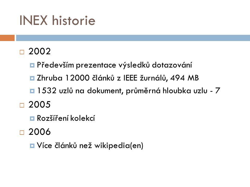 INEX historie  2002  Především prezentace výsledků dotazování  Zhruba 12000 článků z IEEE žurnálů, 494 MB  1532 uzlů na dokument, průměrná hloubka