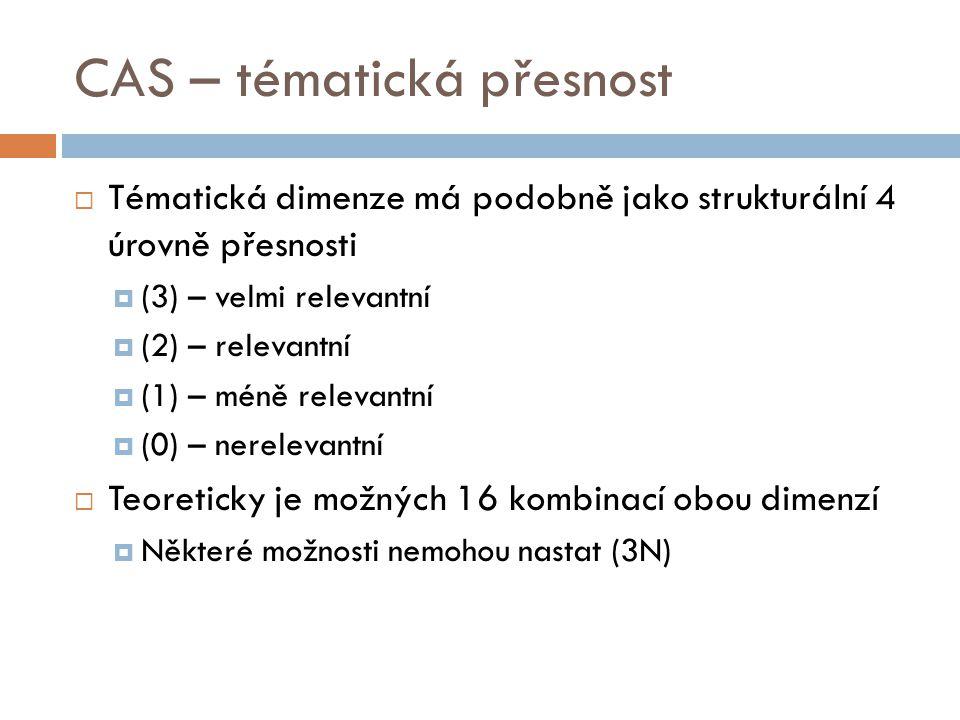 CAS – tématická přesnost  Tématická dimenze má podobně jako strukturální 4 úrovně přesnosti  (3) – velmi relevantní  (2) – relevantní  (1) – méně