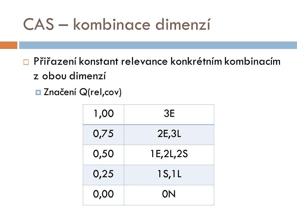 CAS – kombinace dimenzí  Přiřazení konstant relevance konkrétním kombinacím z obou dimenzí  Značení Q(rel,cov) 1,003E 0,752E,3L 0,501E,2L,2S 0,251S,