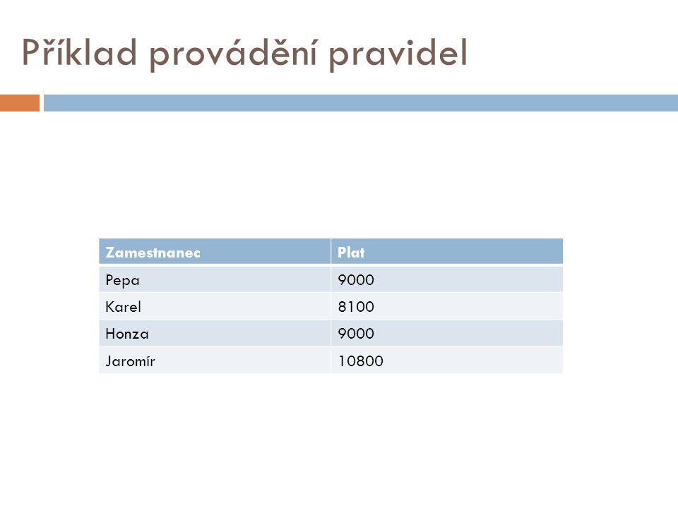 Příklad provádění pravidel ZamestnanecPlat Pepa9000 Karel8100 Honza9000 Jaromír10800