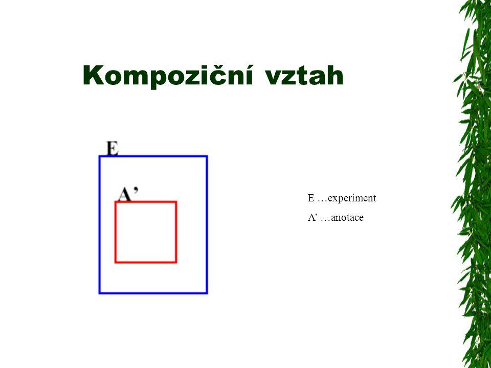 Kompoziční vztah E …experiment A' …anotace