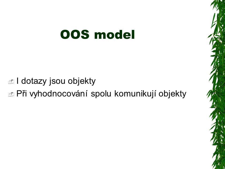 OOS model  I dotazy jsou objekty  Při vyhodnocování spolu komunikují objekty