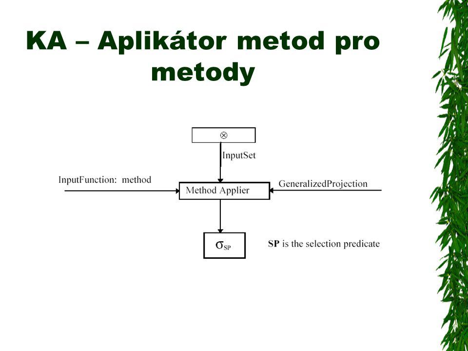 KA – Aplikátor metod pro metody