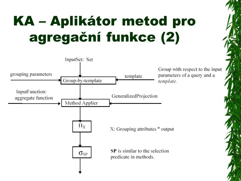 KA – Aplikátor metod pro agregační funkce (2)