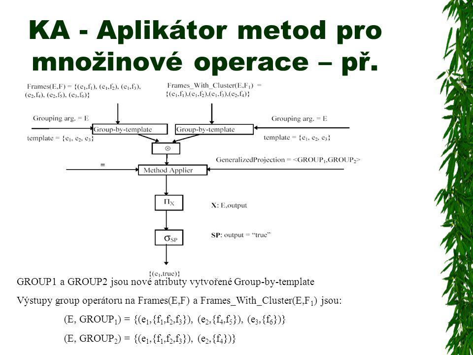 KA - Aplikátor metod pro množinové operace – př.
