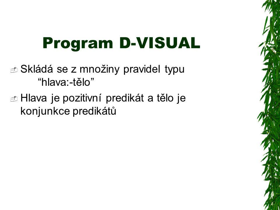 Program D-VISUAL  Skládá se z množiny pravidel typu hlava:-tělo  Hlava je pozitivní predikát a tělo je konjunkce predikátů