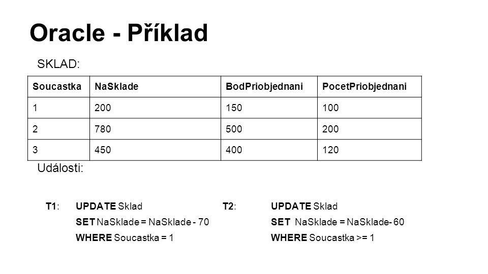 Oracle - Příklad SKLAD: Události: T1:UPDATE SkladT2:UPDATE Sklad SET NaSklade = NaSklade - 70SET NaSklade = NaSklade- 60 WHERE Soucastka = 1WHERE Soucastka >= 1 SoucastkaNaSkladeBodPriobjednaniPocetPriobjednani 1200150100 2780500200 3450400120