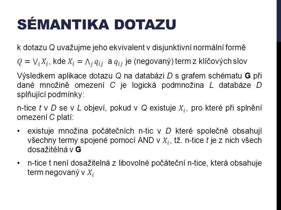 SÉMANTIKA DOTAZU