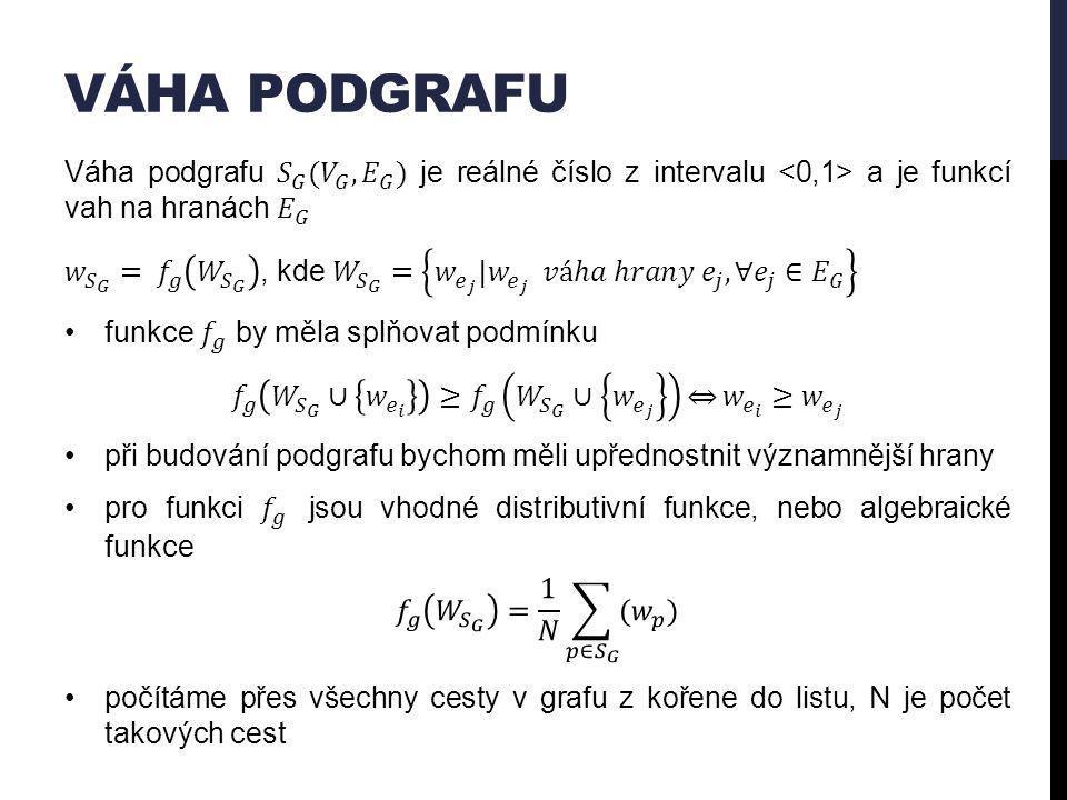 VÁHA PODGRAFU