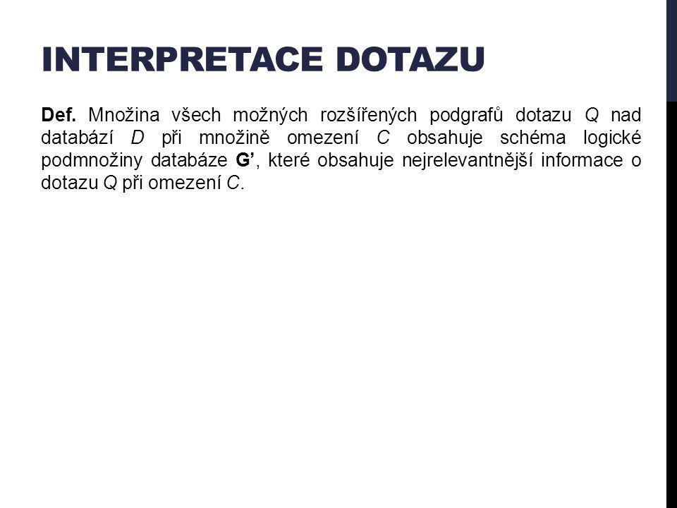 INTERPRETACE DOTAZU Def.