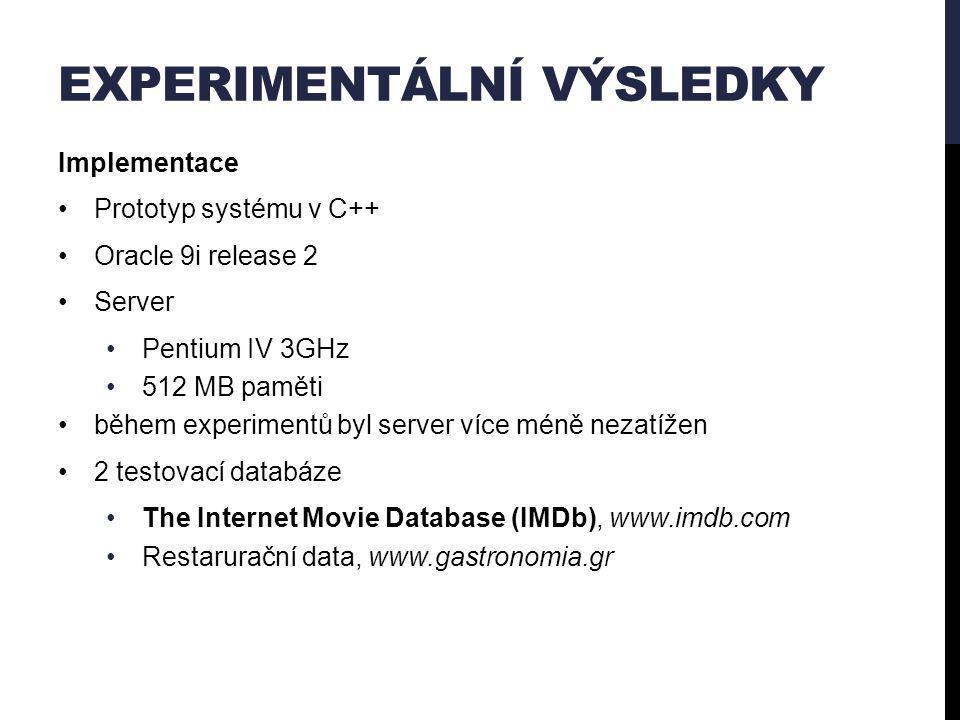 EXPERIMENTÁLNÍ VÝSLEDKY Implementace Prototyp systému v C++ Oracle 9i release 2 Server Pentium IV 3GHz 512 MB paměti během experimentů byl server více méně nezatížen 2 testovací databáze The Internet Movie Database (IMDb), www.imdb.com Restarurační data, www.gastronomia.gr