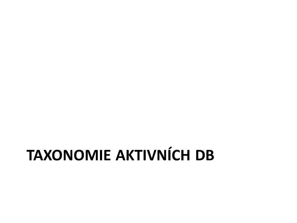 TAXONOMIE AKTIVNÍCH DB