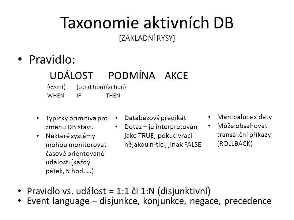 Taxonomie aktivních DB [ZÁKLADNÍ RYSY] Pravidlo: UDÁLOST PODMÍNA AKCE (event)(condition)(action) WHENIFTHEN Typicky primitiva pro změnu DB stavu Někte