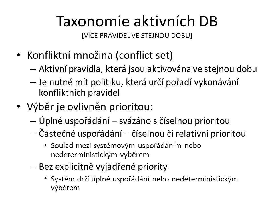 Taxonomie aktivních DB [VÍCE PRAVIDEL VE STEJNOU DOBU] Konfliktní množina (conflict set) – Aktivní pravidla, která jsou aktivována ve stejnou dobu – J
