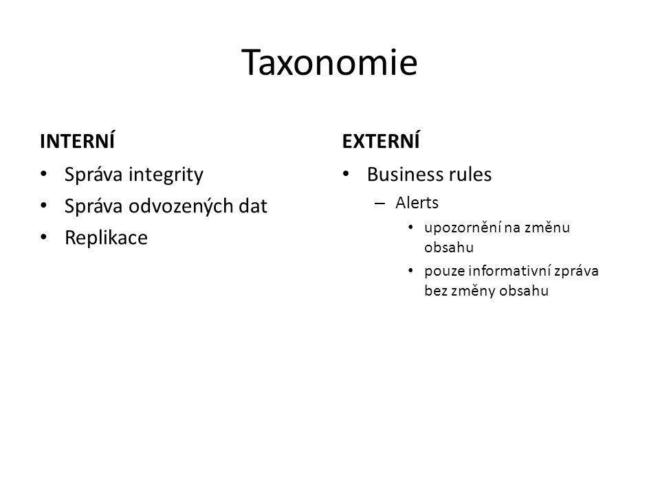 Taxonomie INTERNÍ Správa integrity Správa odvozených dat Replikace EXTERNÍ Business rules – Alerts upozornění na změnu obsahu pouze informativní zpráva bez změny obsahu