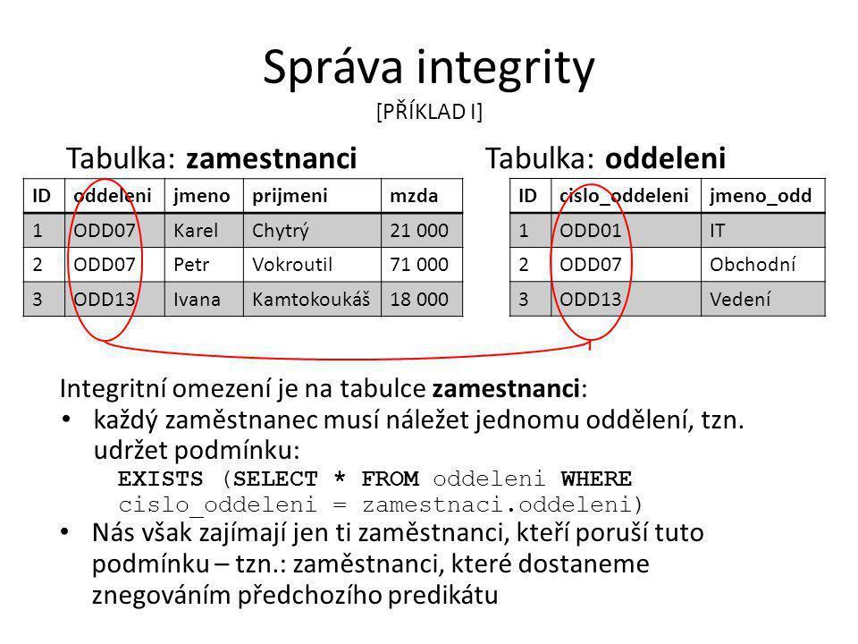 Správa integrity [PŘÍKLAD I] IDoddelenijmenoprijmenimzda 1ODD07KarelChytrý21 000 2ODD07PetrVokroutil71 000 3ODD13IvanaKamtokoukáš18 000 IDcislo_oddelenijmeno_odd 1ODD01IT 2ODD07Obchodní 3ODD13Vedení Tabulka: zamestnanciTabulka: oddeleni Integritní omezení je na tabulce zamestnanci: každý zaměstnanec musí náležet jednomu oddělení, tzn.
