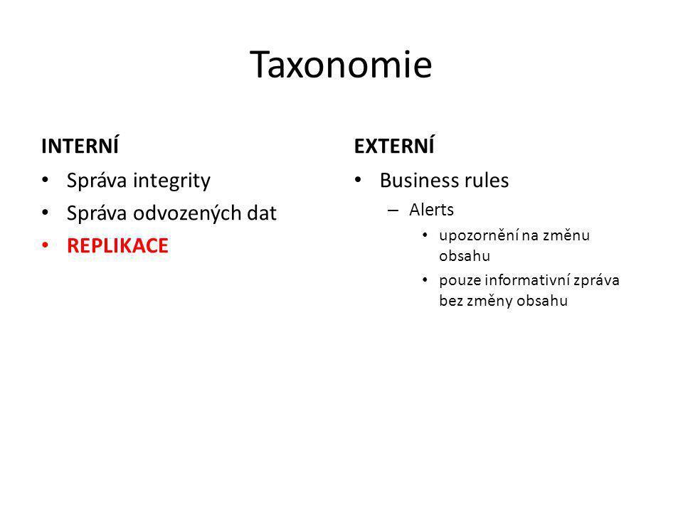 Taxonomie INTERNÍ Správa integrity Správa odvozených dat REPLIKACE EXTERNÍ Business rules – Alerts upozornění na změnu obsahu pouze informativní zpráv