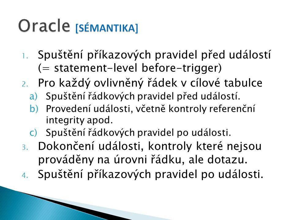 1. Spuštění příkazových pravidel před událostí (= statement-level before-trigger) 2.