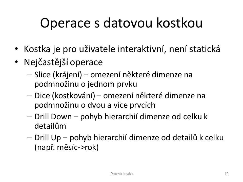 Operace s datovou kostkou Kostka je pro uživatele interaktivní, není statická Nejčastější operace – Slice (krájení) – omezení některé dimenze na podmn
