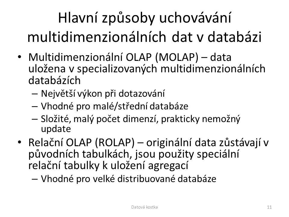 Hlavní způsoby uchovávání multidimenzionálních dat v databázi Multidimenzionální OLAP (MOLAP) – data uložena v specializovaných multidimenzionálních d