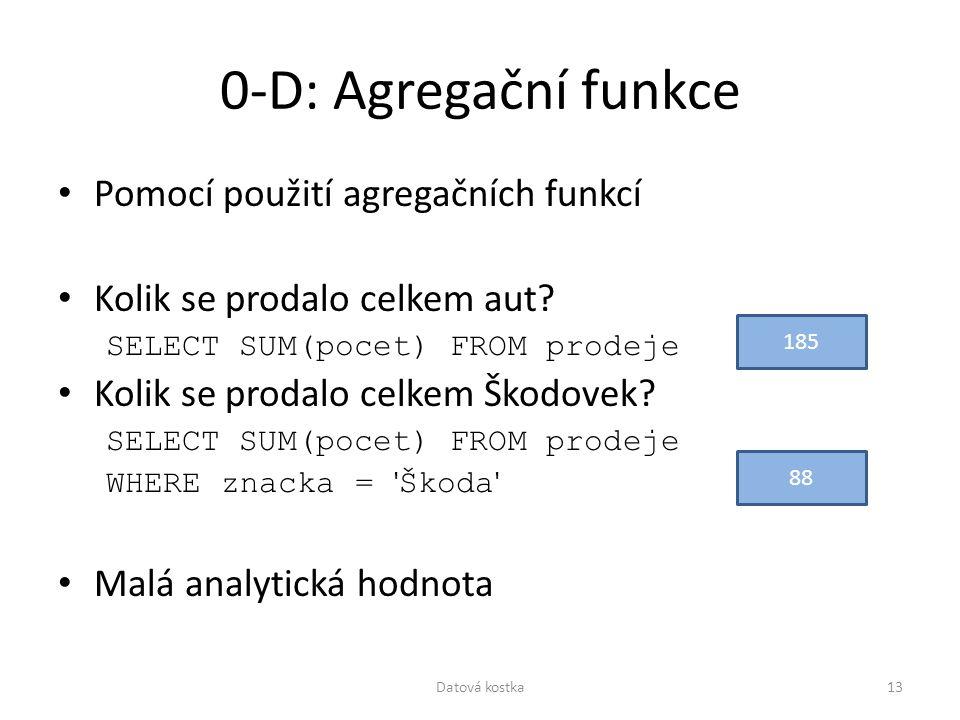 0-D: Agregační funkce Pomocí použití agregačních funkcí Kolik se prodalo celkem aut? SELECT SUM(pocet) FROM prodeje Kolik se prodalo celkem Škodovek?