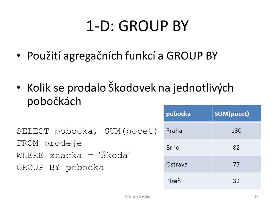 1-D: GROUP BY Použití agregačních funkcí a GROUP BY Kolik se prodalo Škodovek na jednotlivých pobočkách SELECT pobocka, SUM(pocet) FROM prodeje WHERE