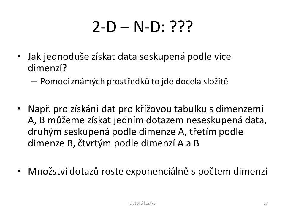 2-D – N-D: ??? Jak jednoduše získat data seskupená podle více dimenzí? – Pomocí známých prostředků to jde docela složitě Např. pro získání dat pro kří