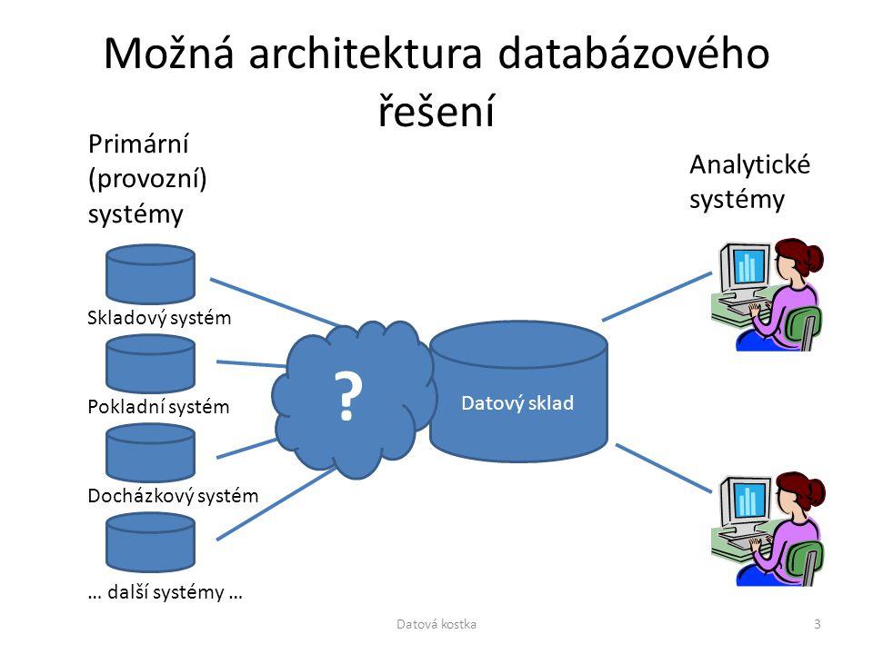 Možná architektura databázového řešení Datový sklad ? Analytické systémy Primární (provozní) systémy Skladový systém Pokladní systém Docházkový systém