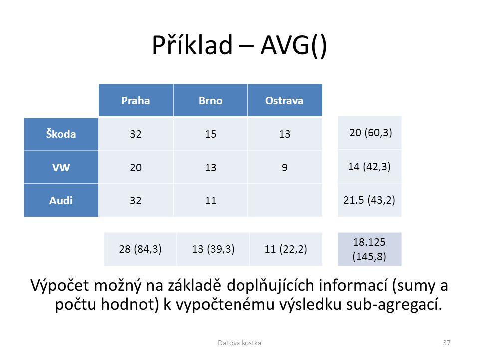 Příklad – AVG() Výpočet možný na základě doplňujících informací (sumy a počtu hodnot) k vypočtenému výsledku sub-agregací. PrahaBrnoOstrava Škoda32151
