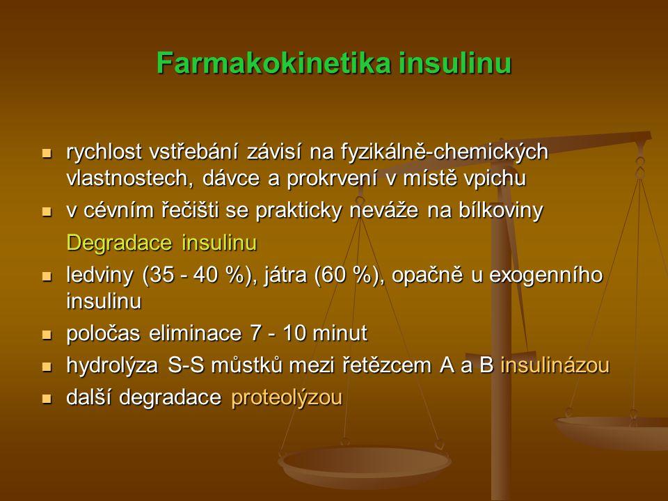 Farmakokinetika insulinu rychlost vstřebání závisí na fyzikálně-chemických vlastnostech, dávce a prokrvení v místě vpichu rychlost vstřebání závisí na