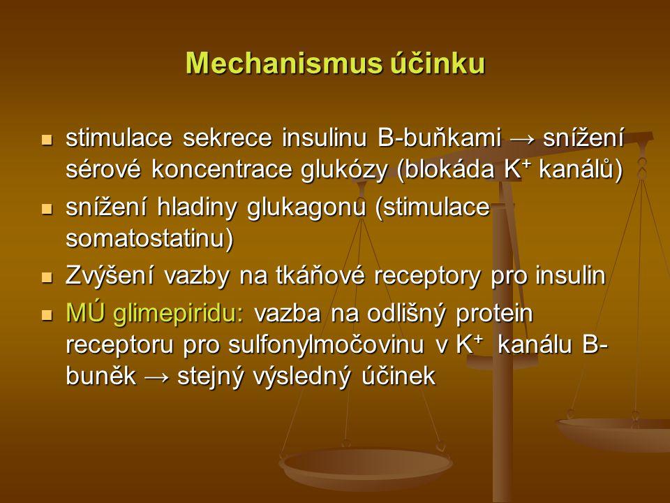 Mechanismus účinku stimulace sekrece insulinu B-buňkami → snížení sérové koncentrace glukózy (blokáda K + kanálů) stimulace sekrece insulinu B-buňkami