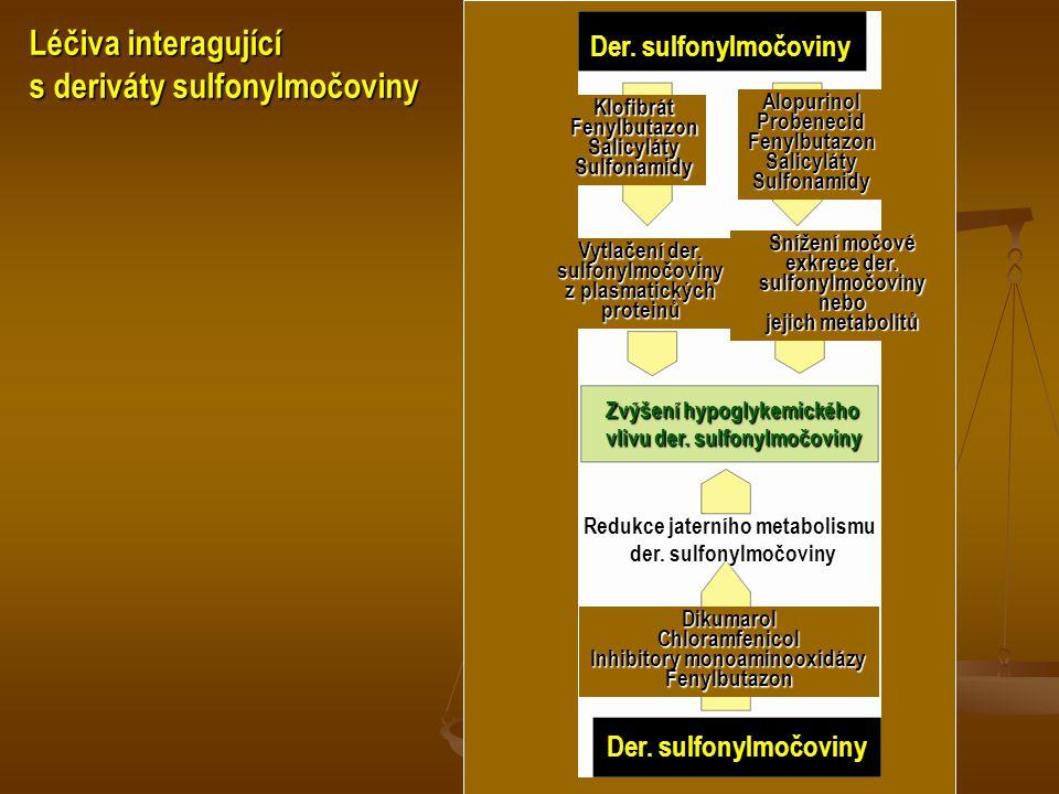 Léčiva interagující s deriváty sulfonylmočoviny Der. sulfonylmočoviny Zvýšení hypoglykemického vlivu der. sulfonylmočoviny Redukce jaterního metabolis