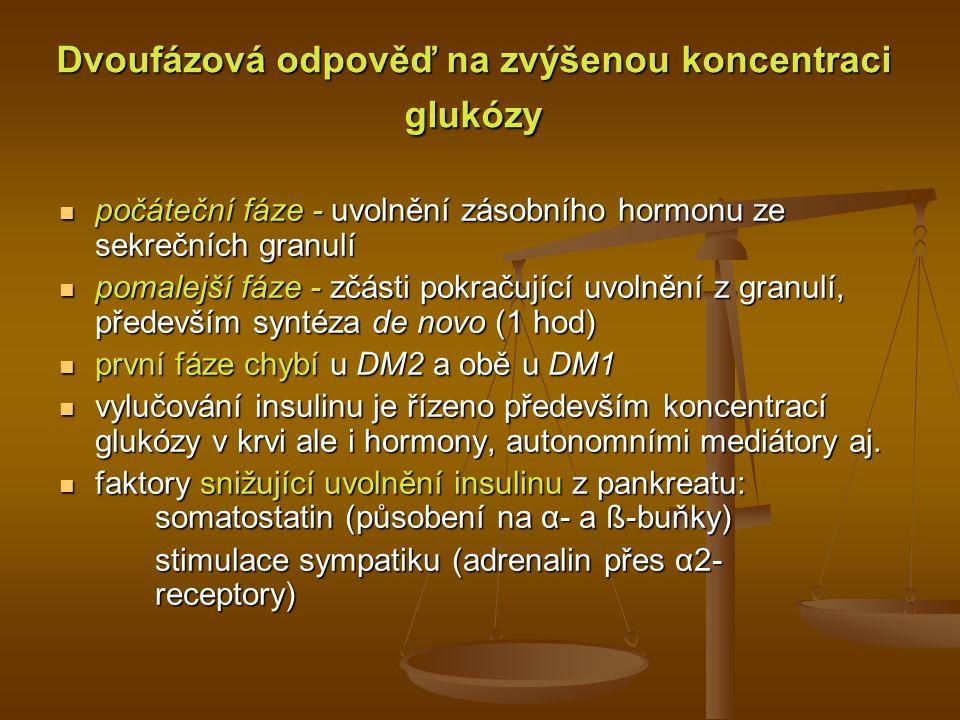 Dvoufázová odpověď na zvýšenou koncentraci glukózy počáteční fáze - uvolnění zásobního hormonu ze sekrečních granulí počáteční fáze - uvolnění zásobní