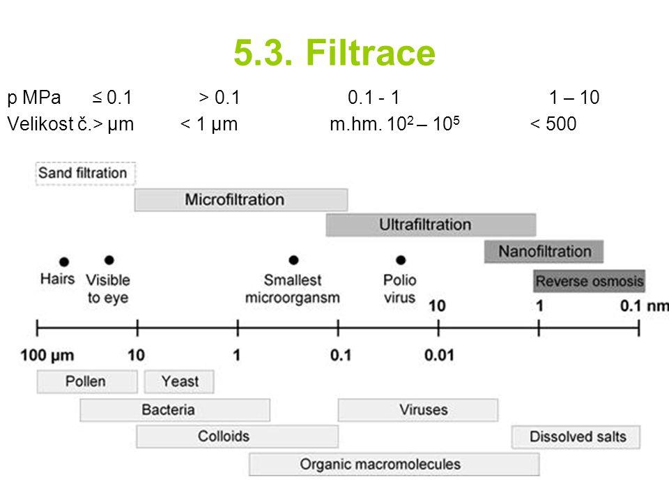 5.3. Filtrace p MPa ≤ 0.1 > 0.1 0.1 - 1 1 – 10 Velikost č.> µm < 1 µm m.hm. 10 2 – 10 5 < 500