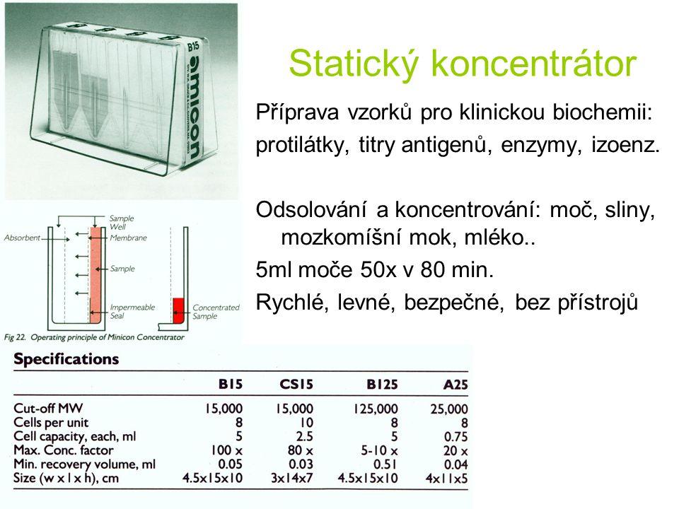 Statický koncentrátor Příprava vzorků pro klinickou biochemii: protilátky, titry antigenů, enzymy, izoenz. Odsolování a koncentrování: moč, sliny, moz
