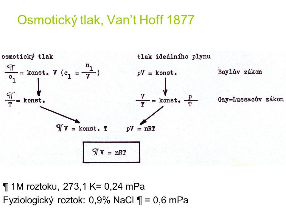 Osmotický tlak, Van't Hoff 1877 ¶ 1M roztoku, 273,1 K= 0,24 mPa Fyziologický roztok: 0,9% NaCl ¶ = 0,6 mPa
