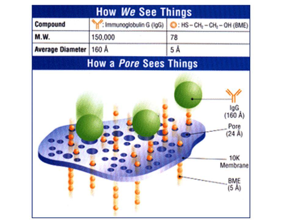 RO -Výroba ultračisté vody 18 Megaohm.cm <1% částic, mikroorganizmů, rozpuštěných org.