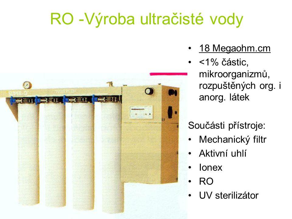 RO -Výroba ultračisté vody 18 Megaohm.cm <1% částic, mikroorganizmů, rozpuštěných org. i anorg. látek Součásti přístroje: Mechanický filtr Aktivní uhl
