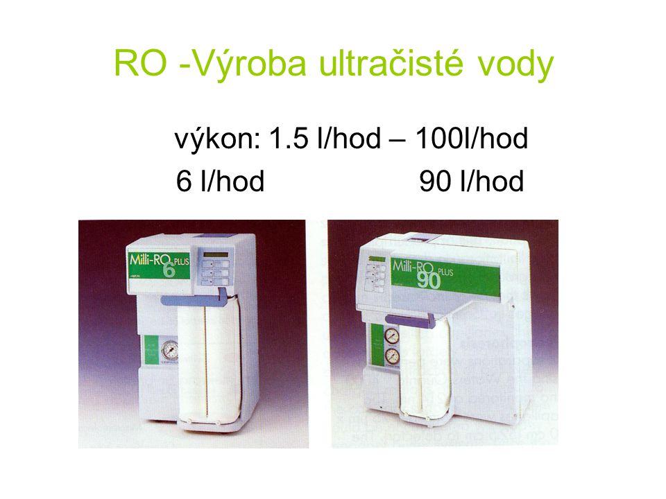 RO -Výroba ultračisté vody výkon: 1.5 l/hod – 100l/hod 6 l/hod 90 l/hod