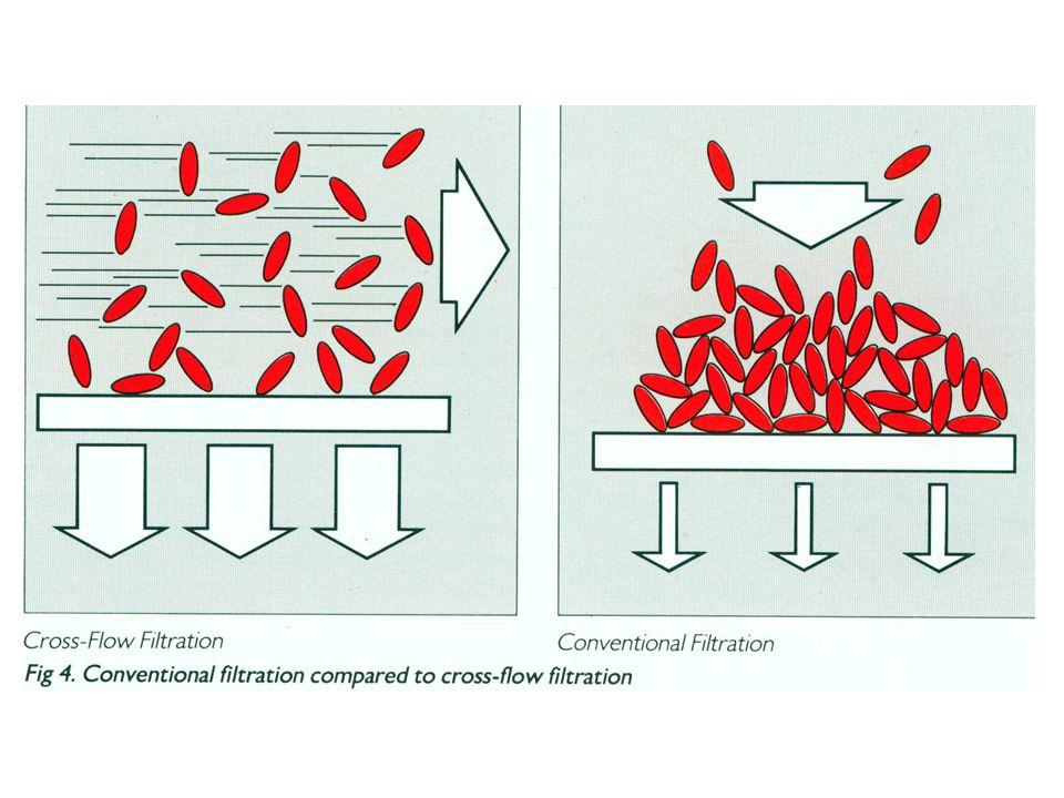 Materiály pro kontinuální UF +RO
