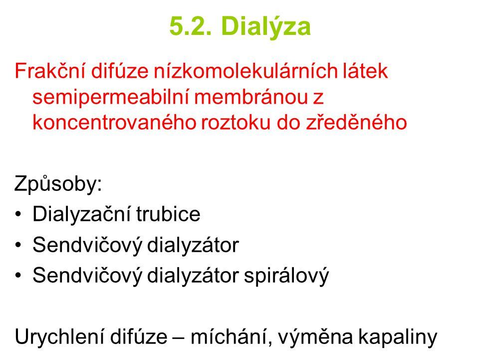 5.2. Dialýza Frakční difúze nízkomolekulárních látek semipermeabilní membránou z koncentrovaného roztoku do zředěného Způsoby: Dialyzační trubice Send