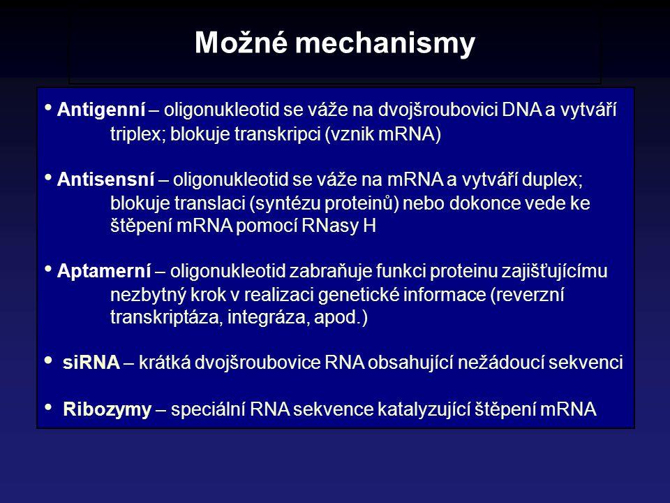 Možné mechanismy Antigenní – oligonukleotid se váže na dvojšroubovici DNA a vytváří triplex; blokuje transkripci (vznik mRNA) Antisensní – oligonukleo