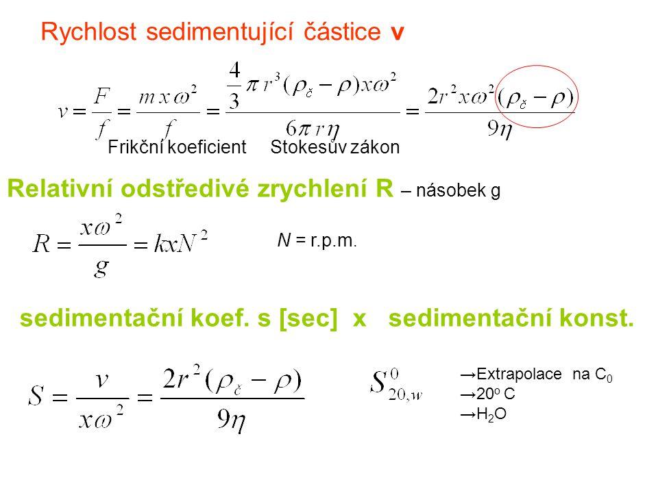 Svedbergova jednotka 1S=1x10 -13 sec