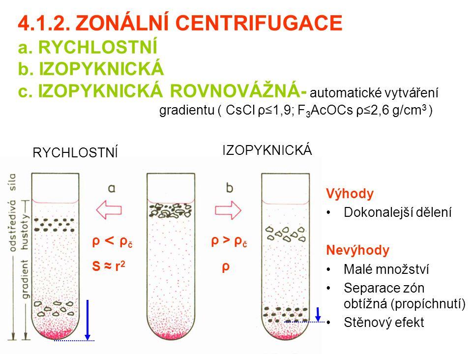 Centrifugační zkumavky Skleněné Z umělé hmoty: Ependorfky Zkumavky s víčkem QUICK – SEAL polyallomer tubes