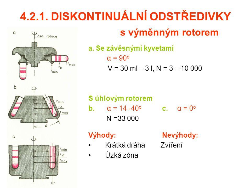 Důkaz semikonzervativní replikace DNA 1958 Mathew MESSELSON + Franklin STAHL