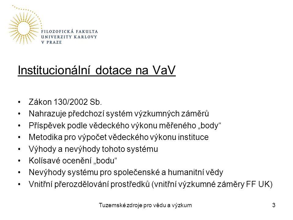 Tuzemské zdroje pro vědu a výzkum Institucionální dotace na VaV Zákon 130/2002 Sb.