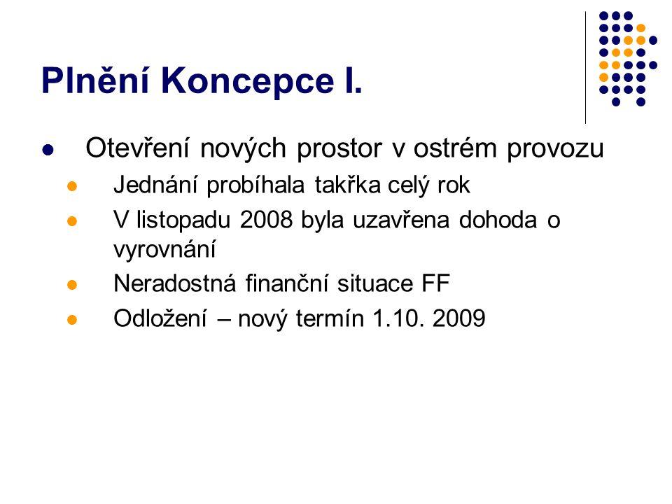 Plnění Koncepce II.