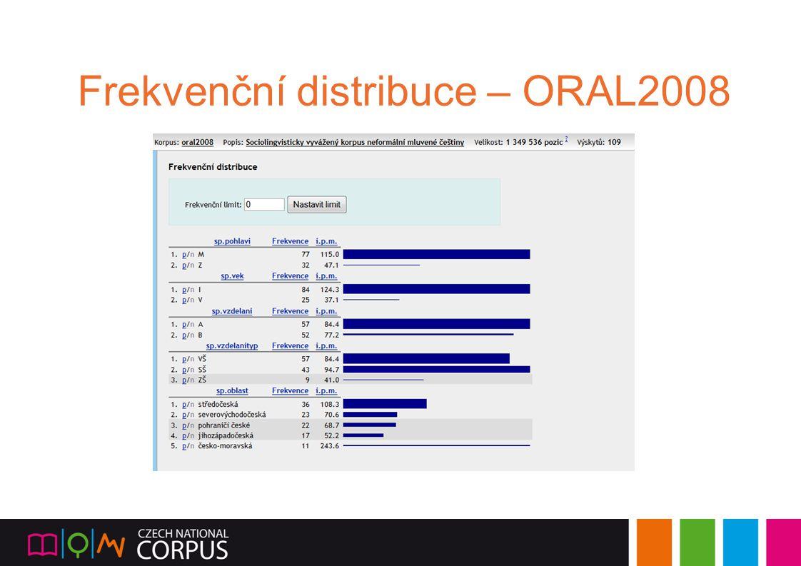 Frekvenční distribuce – ORAL2008