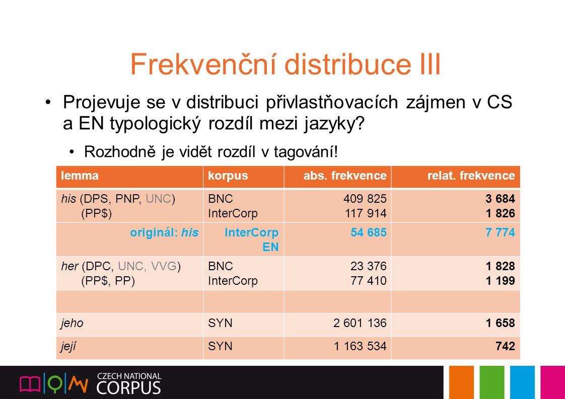 Frekvenční distribuce III Projevuje se v distribuci přivlastňovacích zájmen v CS a EN typologický rozdíl mezi jazyky? Rozhodně je vidět rozdíl v tagov